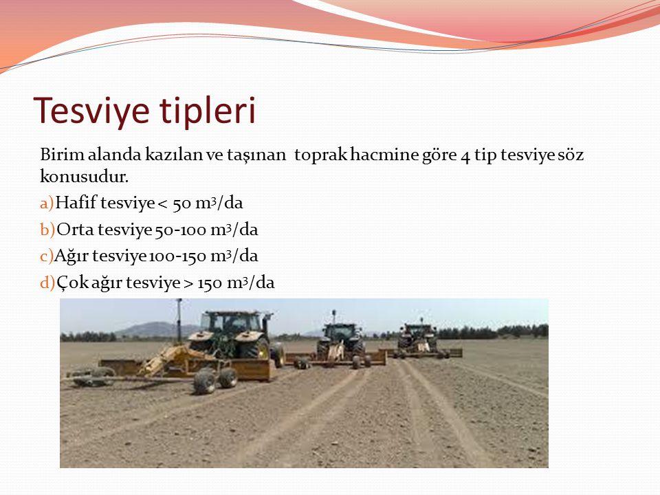Tesviye tipleri Birim alanda kazılan ve taşınan toprak hacmine göre 4 tip tesviye söz konusudur. a) Hafif tesviye < 50 m 3 /da b) Orta tesviye 50-100