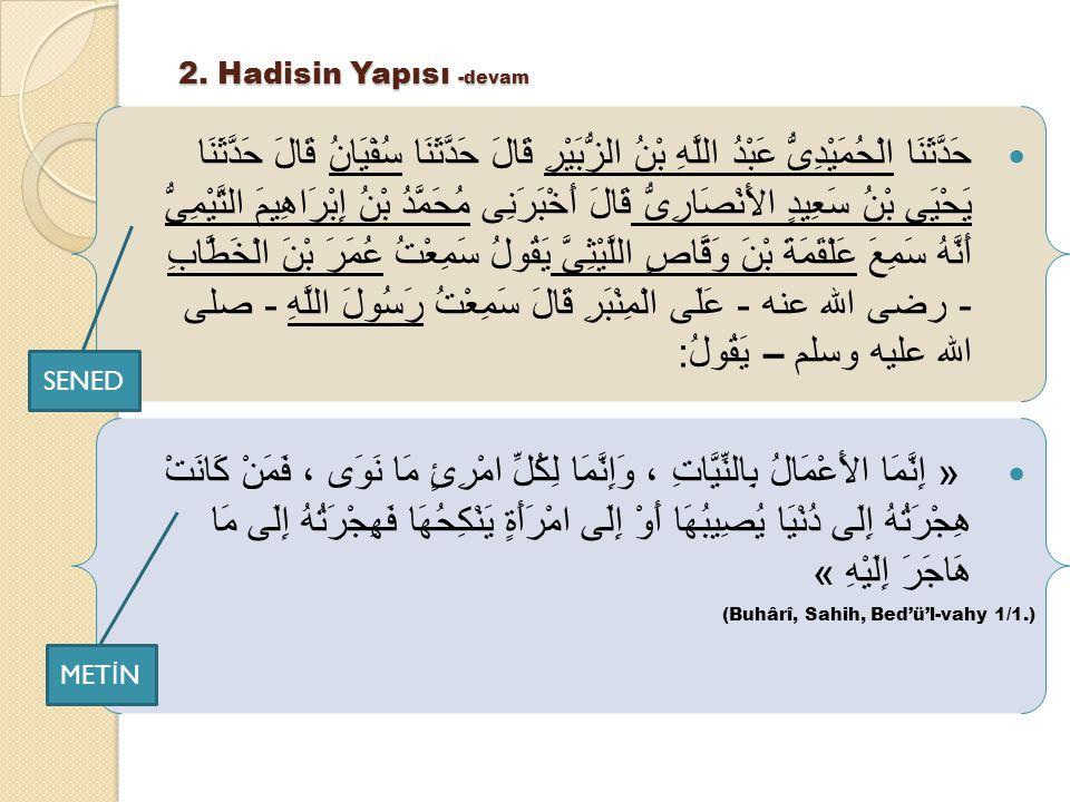 2. Hadisin Yapısı -devam حَدَّثَنَا الْحُمَيْدِىُّ عَبْدُ اللَّهِ بْنُ الزُّبَيْرِ قَالَ حَدَّثَنَا سُفْيَانُ قَالَ حَدَّثَنَا يَحْيَى بْنُ سَعِيدٍ ال