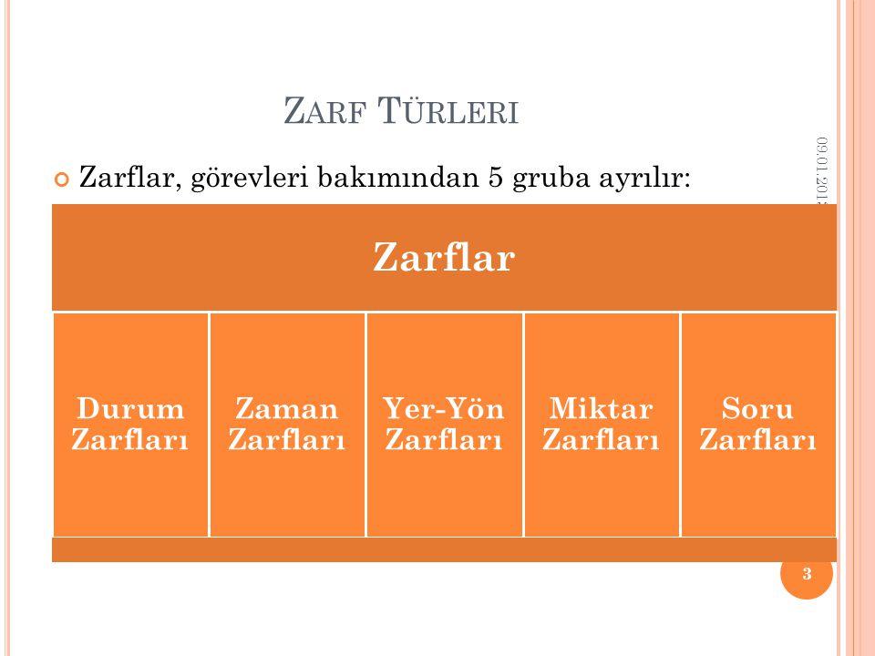 Z ARF T ÜRLERI Zarflar, görevleri bakımından 5 gruba ayrılır: 09.01.2013 3 Zarflar Durum Zarfları Zaman Zarfları Yer-Yön Zarfları Miktar Zarfları Soru Zarfları