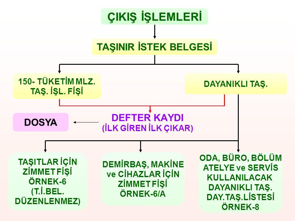 DEFTER KAYDI (İLK GİREN İLK ÇIKAR) ÇIKIŞ İŞLEMLERİ TAŞINIR İSTEK BELGESİ 150- TÜKETİM MLZ.