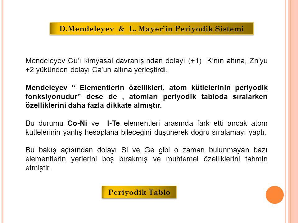 D.Mendeleyev & L.