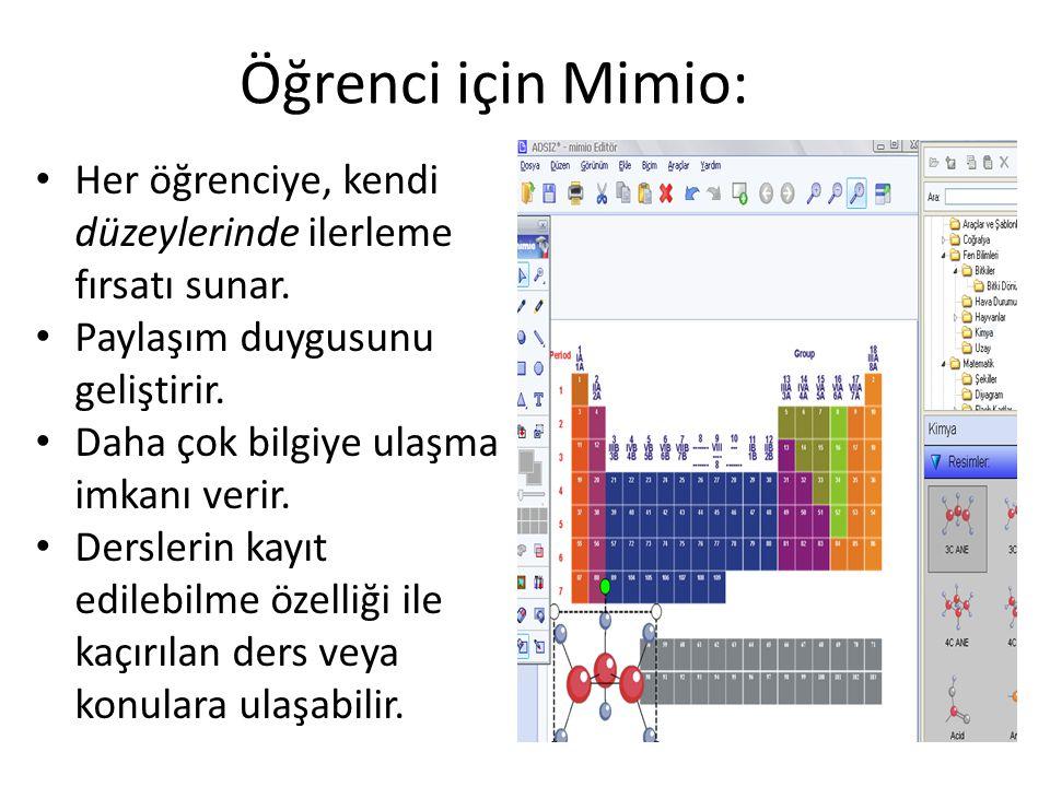 Öğrenci için Mimio: Her öğrenciye, kendi düzeylerinde ilerleme fırsatı sunar. Paylaşım duygusunu geliştirir. Daha çok bilgiye ulaşma imkanı verir. Der