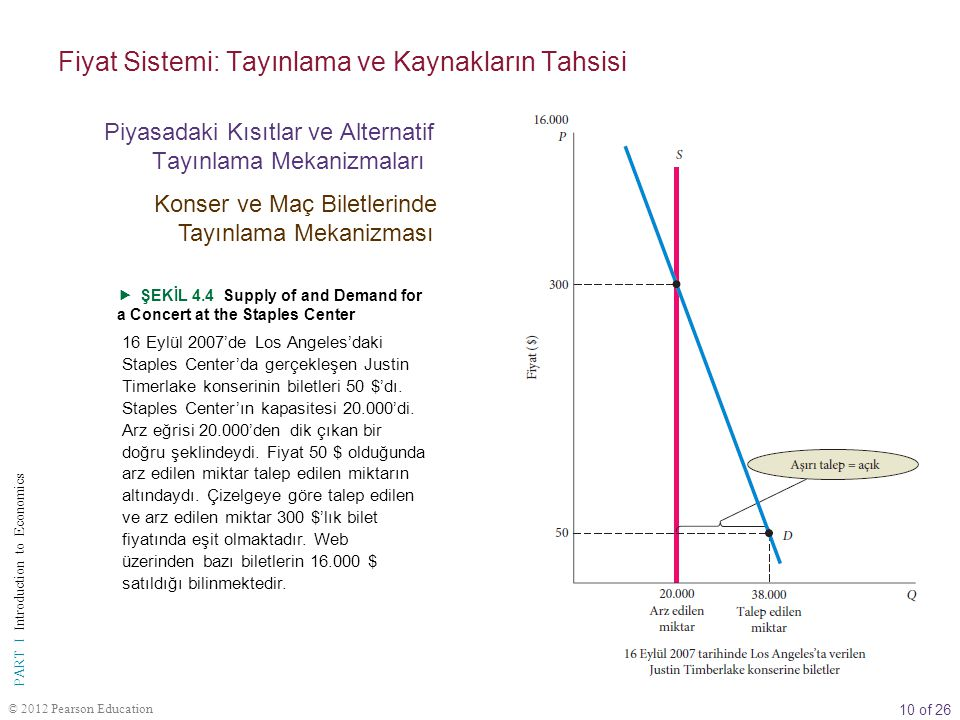 10 of 26 PART I Introduction to Economics © 2012 Pearson Education  ŞEKİL 4.4 Supply of and Demand for a Concert at the Staples Center 16 Eylül 2007'