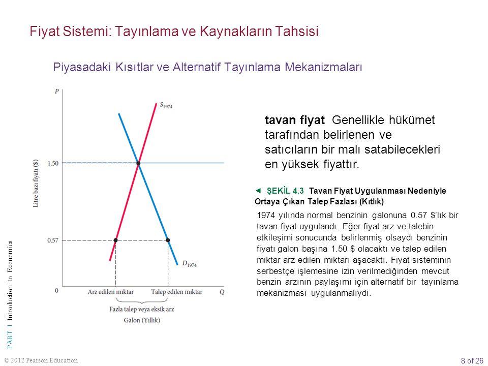 9 of 26 PART I Introduction to Economics © 2012 Pearson Education kuyruk Mal ve hizmetlerden satın alabilmek için sırada beklemek: Bu bir fiyat dışı tayınlama sistemidir..