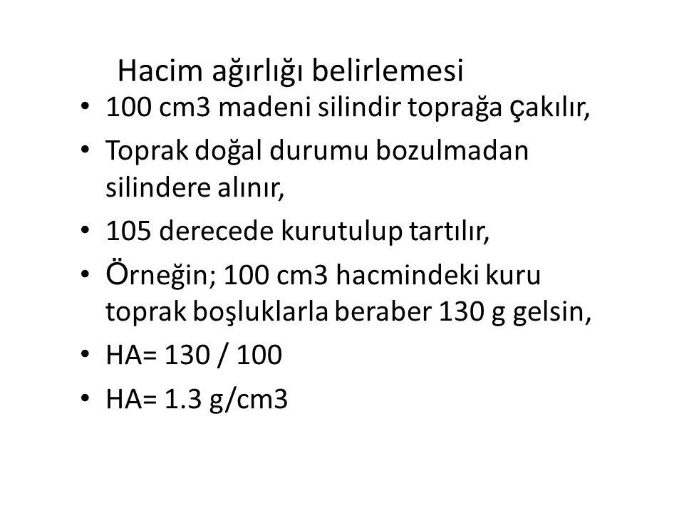 Hacim ağırlığı belirlemesi 100 cm3 madeni silindir toprağa ç akılır, Toprak doğal durumu bozulmadan silindere alınır, 105 derecede kurutulup tartılır, Ö rneğin; 100 cm3 hacmindeki kuru toprak boşluklarla beraber 130 g gelsin, HA= 130 / 100 HA= 1.3 g/cm3
