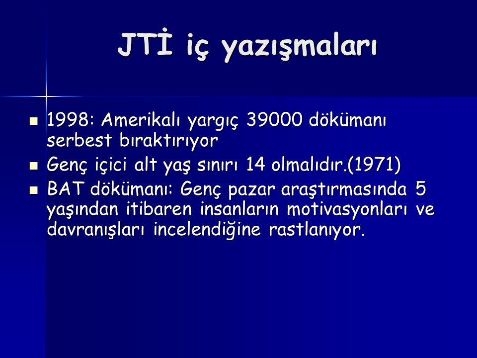 JTİ iç yazışmaları JTİ iç yazışmaları 1998: Amerikalı yargıç 39000 dökümanı serbest bıraktırıyor 1998: Amerikalı yargıç 39000 dökümanı serbest bıraktı