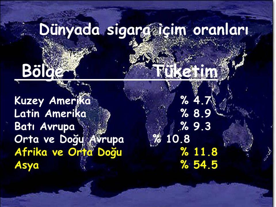 Dünyada sigara içim oranları BölgeTüketim Kuzey Amerika% 4.7 Latin Amerika% 8.9 Batı Avrupa% 9.3 Orta ve Doğu Avrupa% 10.8 Afrika ve Orta Doğu% 11.8 A