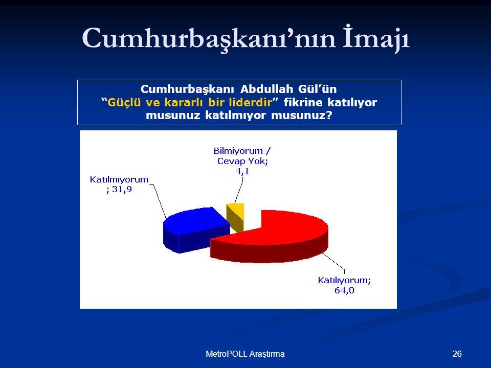 26MetroPOLL Araştırma Cumhurbaşkanı Abdullah Gül'ün Güçlü ve kararlı bir liderdir fikrine katılıyor musunuz katılmıyor musunuz.