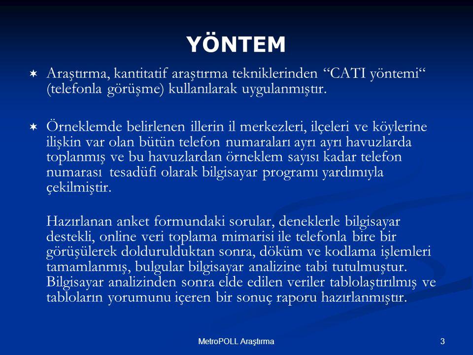 3MetroPOLL Araştırma YÖNTEM   Araştırma, kantitatif araştırma tekniklerinden CATI yöntemi (telefonla görüşme) kullanılarak uygulanmıştır.