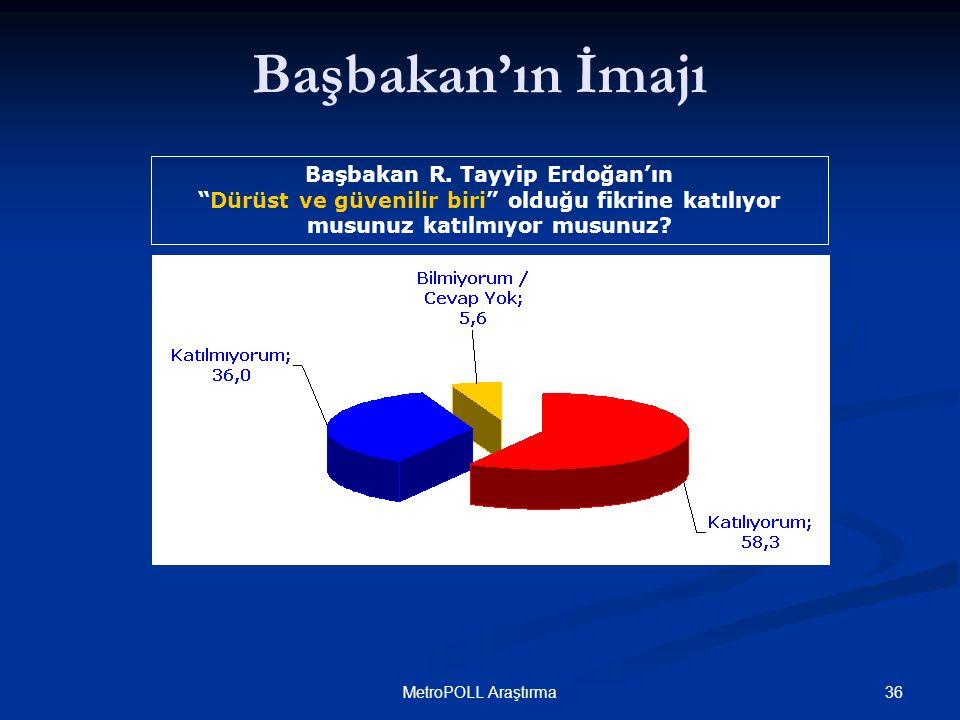 """36MetroPOLL Araştırma Başbakan R. Tayyip Erdoğan'ın """"Dürüst ve güvenilir biri"""" olduğu fikrine katılıyor musunuz katılmıyor musunuz? Başbakan'ın İmajı"""