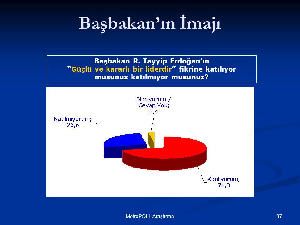 """37MetroPOLL Araştırma Başbakan R. Tayyip Erdoğan'ın """"Güçlü ve kararlı bir liderdir"""" fikrine katılıyor musunuz katılmıyor musunuz? Başbakan'ın İmajı"""