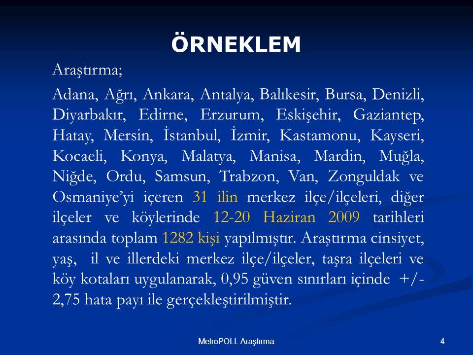 4MetroPOLL Araştırma ÖRNEKLEM Araştırma; Adana, Ağrı, Ankara, Antalya, Balıkesir, Bursa, Denizli, Diyarbakır, Edirne, Erzurum, Eskişehir, Gaziantep, Hatay, Mersin, İstanbul, İzmir, Kastamonu, Kayseri, Kocaeli, Konya, Malatya, Manisa, Mardin, Muğla, Niğde, Ordu, Samsun, Trabzon, Van, Zonguldak ve Osmaniye'yi içeren 31 ilin merkez ilçe/ilçeleri, diğer ilçeler ve köylerinde 12-20 Haziran 2009 tarihleri arasında toplam 1282 kişi yapılmıştır.