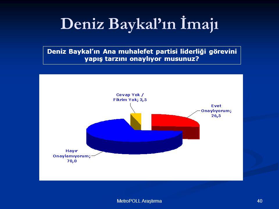 40MetroPOLL Araştırma Deniz Baykal'ın Ana muhalefet partisi liderliği görevini yapış tarzını onaylıyor musunuz.