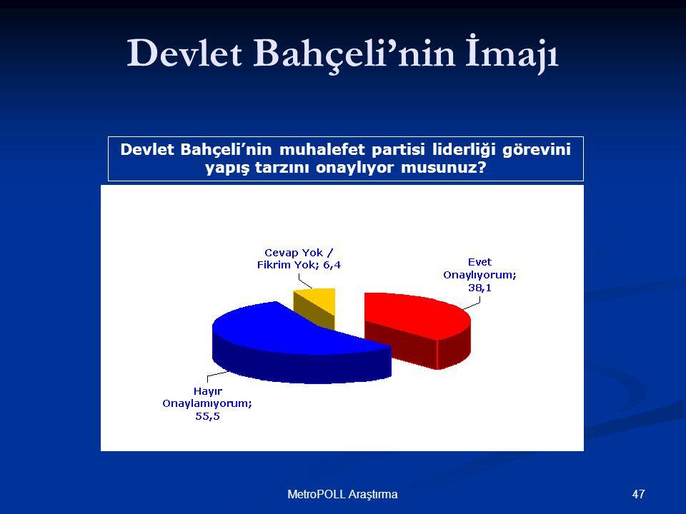47MetroPOLL Araştırma Devlet Bahçeli'nin muhalefet partisi liderliği görevini yapış tarzını onaylıyor musunuz? Devlet Bahçeli'nin İmajı
