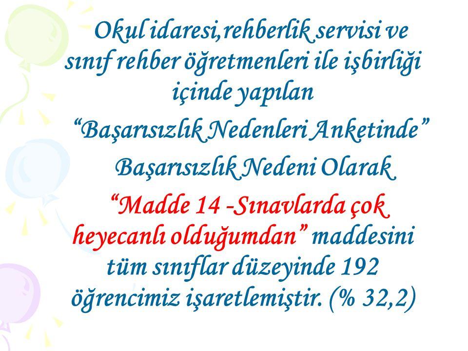 """BÜTÜN ANNELERİN - ANNELERİMİZİN """"ANNELER GÜNÜNÜ"""" EN İÇTEN DİLEK VE SEVGİLERİMİZLE KUTLARIZ… 08.05.2011 08.05.2011 İSTANBULLUOĞLU ANADOLU ÖĞRETMEN LİSE"""