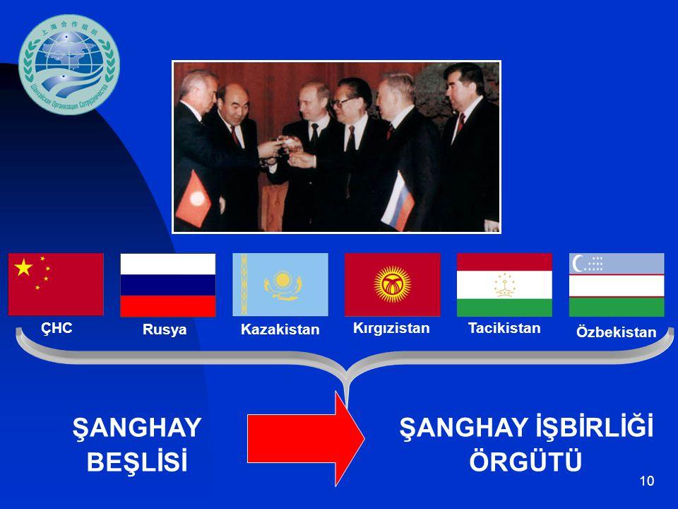 10 ŞANGHAY İŞBİRLİĞİ ÖRGÜTÜ Özbekistan ŞANGHAY BEŞLİSİ ÇHC RusyaKazakistan KırgızistanTacikistan