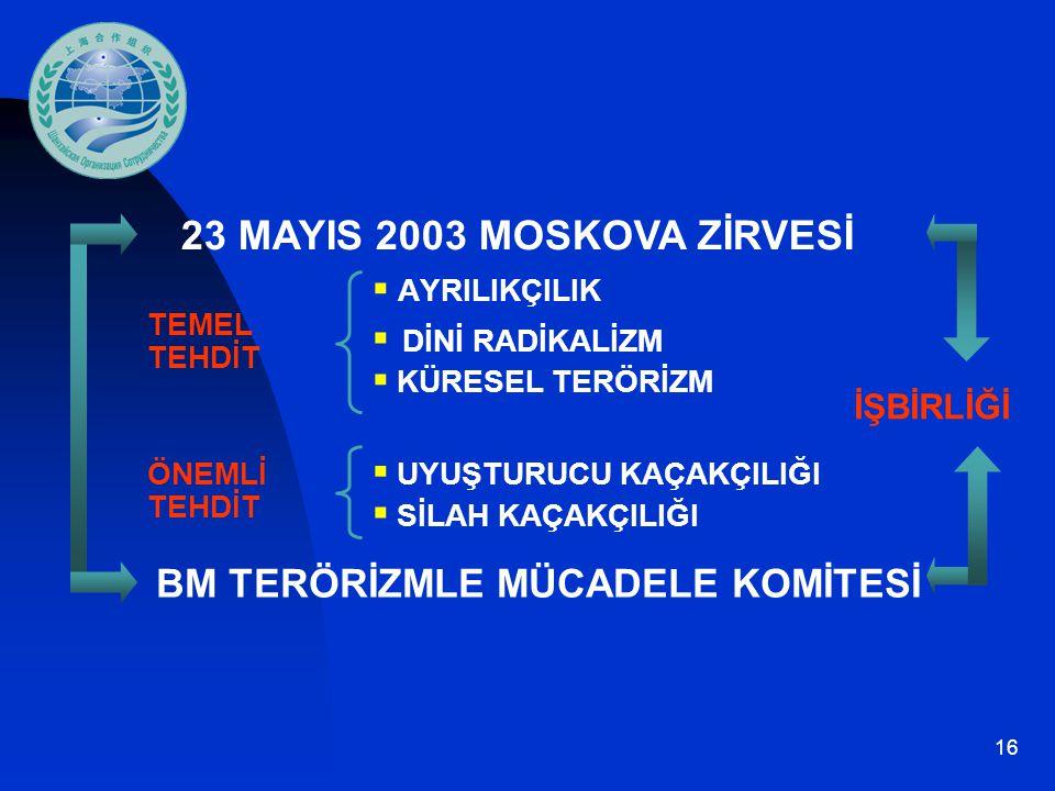 16 23 MAYIS 2003 MOSKOVA ZİRVESİ BM TERÖRİZMLE MÜCADELE KOMİTESİ  AYRILIKÇILIK  DİNİ RADİKALİZM  KÜRESEL TERÖRİZM  UYUŞTURUCU KAÇAKÇILIĞI  SİLAH