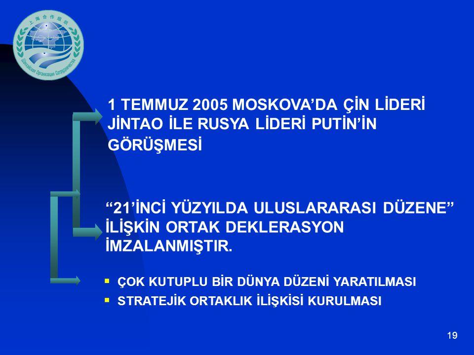 """19 1 TEMMUZ 2005 MOSKOVA'DA ÇİN LİDERİ JİNTAO İLE RUSYA LİDERİ PUTİN'İN GÖRÜŞMESİ """"21'İNCİ YÜZYILDA ULUSLARARASI DÜZENE"""" İLİŞKİN ORTAK DEKLERASYON İMZ"""