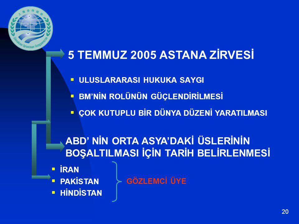 20 5 TEMMUZ 2005 ASTANA ZİRVESİ ABD' NİN ORTA ASYA'DAKİ ÜSLERİNİN BOŞALTILMASI İÇİN TARİH BELİRLENMESİ  ULUSLARARASI HUKUKA SAYGI  BM'NİN ROLÜNÜN GÜ