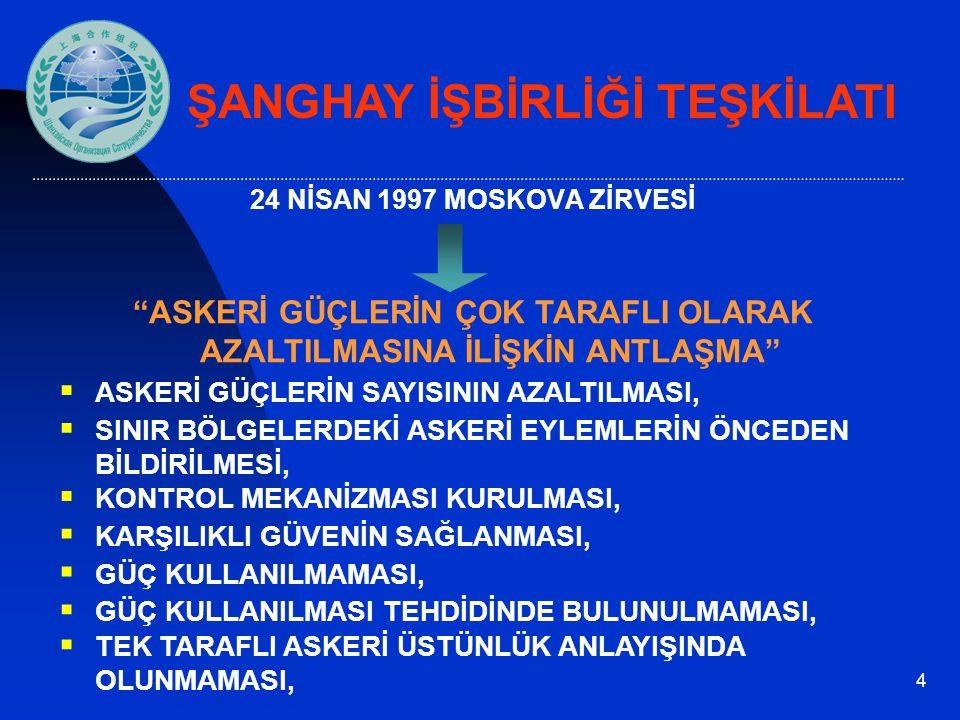 """4 24 NİSAN 1997 MOSKOVA ZİRVESİ """"ASKERİ GÜÇLERİN ÇOK TARAFLI OLARAK AZALTILMASINA İLİŞKİN ANTLAŞMA""""  KONTROL MEKANİZMASI KURULMASI,  ASKERİ GÜÇLERİN"""