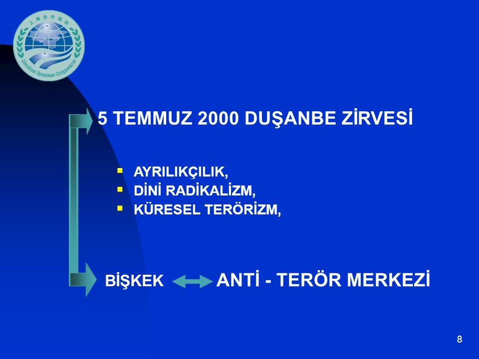 8 BİŞKEK 5 TEMMUZ 2000 DUŞANBE ZİRVESİ  AYRILIKÇILIK,  KÜRESEL TERÖRİZM,  DİNİ RADİKALİZM, ANTİ - TERÖR MERKEZİ