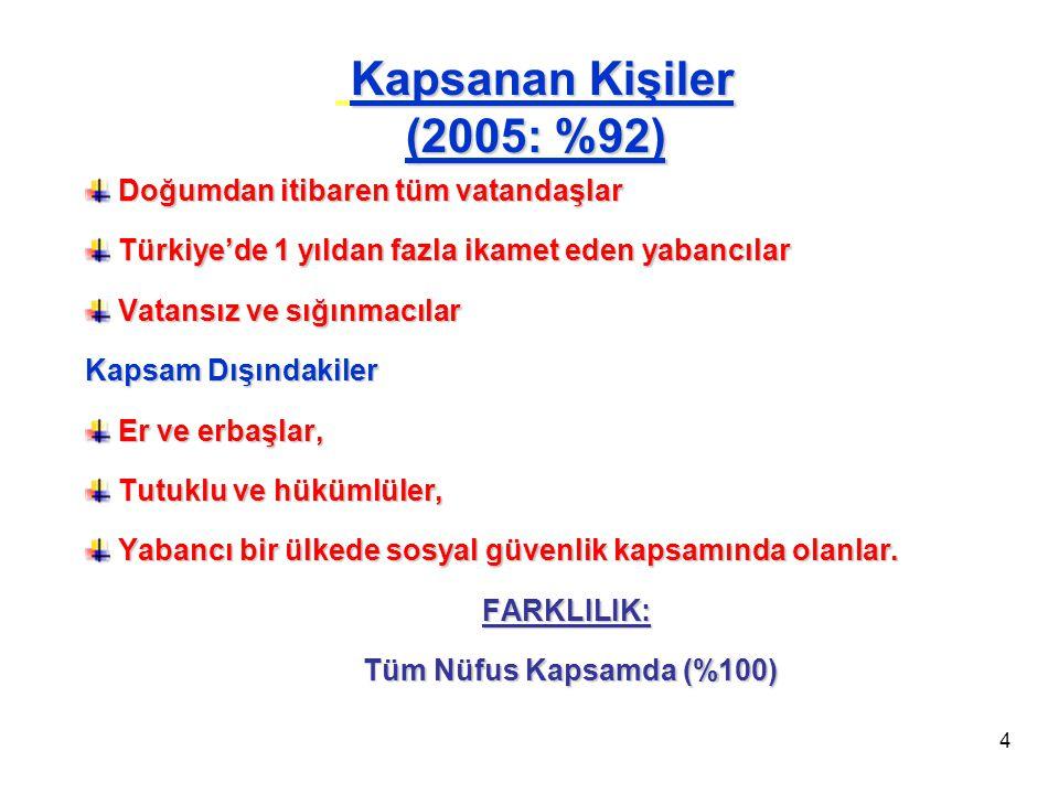 4 Doğumdan itibaren tüm vatandaşlar Türkiye'de 1 yıldan fazla ikamet eden yabancılar Vatansız ve sığınmacılar Kapsam Dışındakiler Er ve erbaşlar, Tutu
