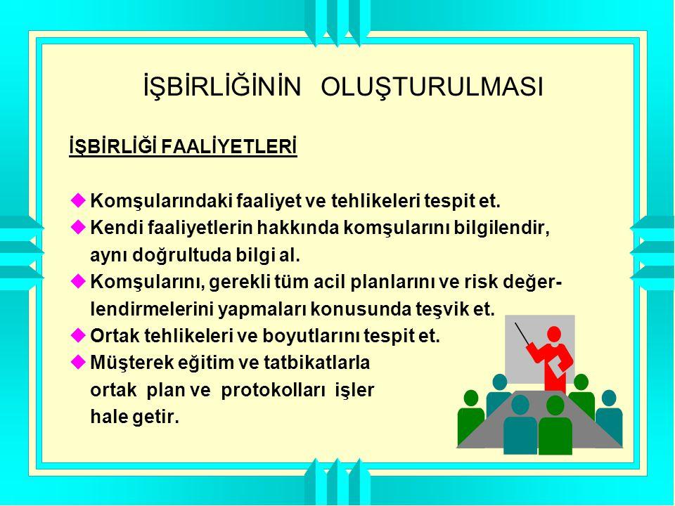 İŞBİRLİĞİ AYRICA KRİZ DURUMLARINDA KULLANILACAK  1.