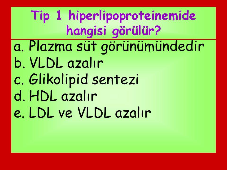 Tip 1 hiperlipoproteinemide hangisi görülür? a.Plazma süt görünümündedir b.VLDL azalır c.Glikolipid sentezi d.HDL azalır e.LDL ve VLDL azalır