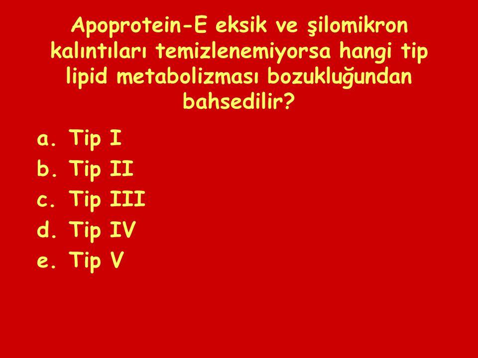 Apoprotein-E eksik ve şilomikron kalıntıları temizlenemiyorsa hangi tip lipid metabolizması bozukluğundan bahsedilir? a.Tip I b.Tip II c.Tip III d.Tip