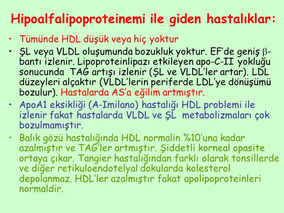Hipoalfalipoproteinemi ile giden hastalıklar: Tümünde HDL düşük veya hiç yoktur ŞL veya VLDL oluşumunda bozukluk yoktur. EF'de geniş  - bantı izlenir