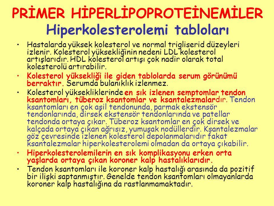 PRİMER HİPERLİPOPROTEİNEMİLER Hiperkolesterolemi tabloları Hastalarda yüksek kolesterol ve normal trigliserid düzeyleri izlenir. Kolesterol yüksekliği
