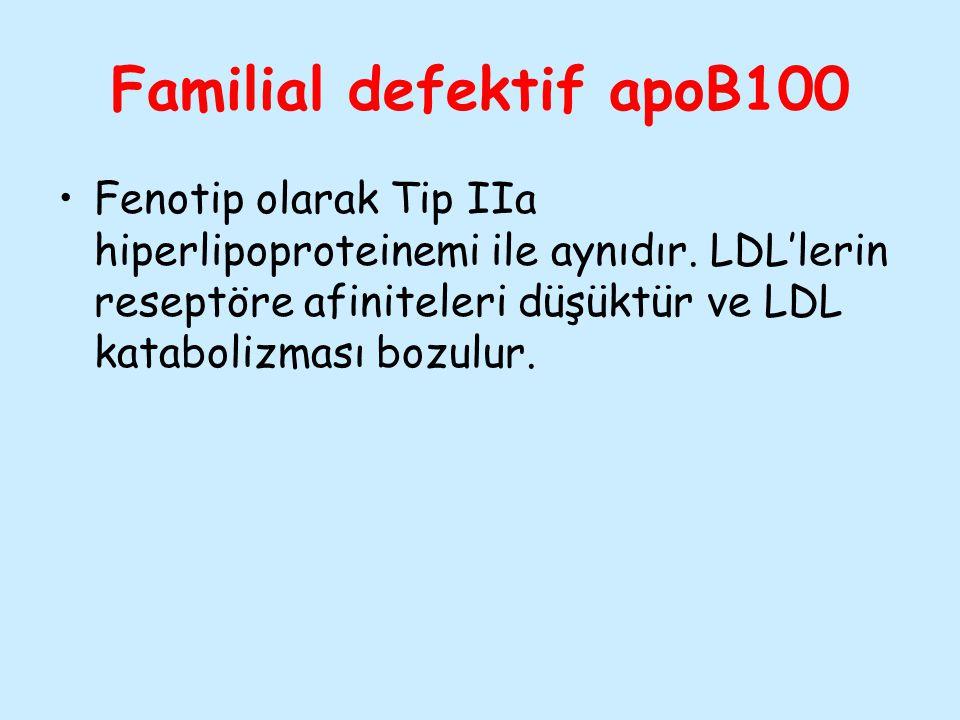 Familial defektif apoB100 Fenotip olarak Tip IIa hiperlipoproteinemi ile aynıdır. LDL'lerin reseptöre afiniteleri düşüktür ve LDL katabolizması bozulu