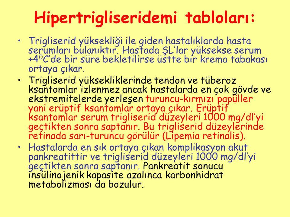 Hipertrigliseridemi tabloları: Trigliserid yüksekliği ile giden hastalıklarda hasta serumları bulanıktır. Hastada ŞL'lar yüksekse serum +4 0 C'de bir
