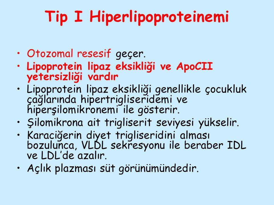 Tip I Hiperlipoproteinemi Otozomal resesif geçer. Lipoprotein lipaz eksikliği ve ApoCII yetersizliği vardır Lipoprotein lipaz eksikliği genellikle çoc