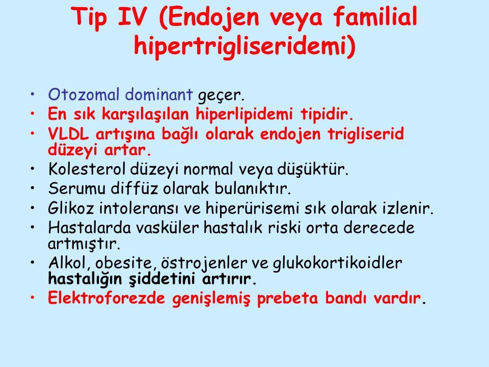 Tip IV (Endojen veya familial hipertrigliseridemi) Otozomal dominant geçer. En sık karşılaşılan hiperlipidemi tipidir. VLDL artışına bağlı olarak endo