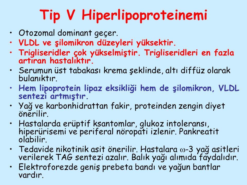 Tip V Hiperlipoproteinemi Otozomal dominant geçer. VLDL ve şilomikron düzeyleri yüksektir. Trigliseridler çok yükselmiştir. Trigliseridleri en fazla a