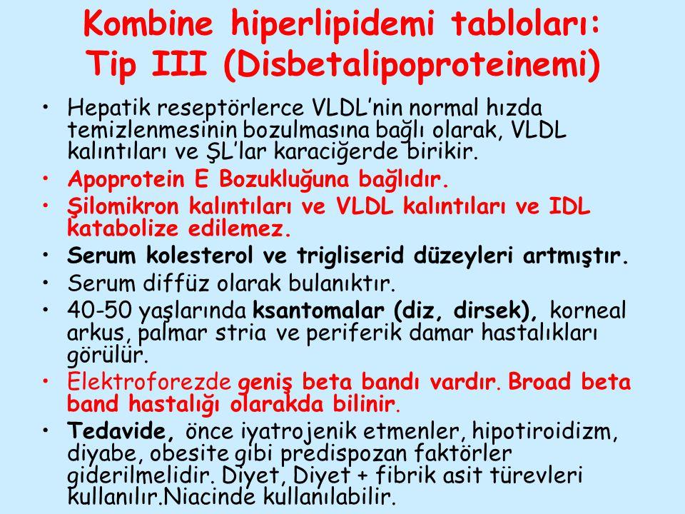 Kombine hiperlipidemi tabloları: Tip III (Disbetalipoproteinemi) Hepatik reseptörlerce VLDL'nin normal hızda temizlenmesinin bozulmasına bağlı olarak,