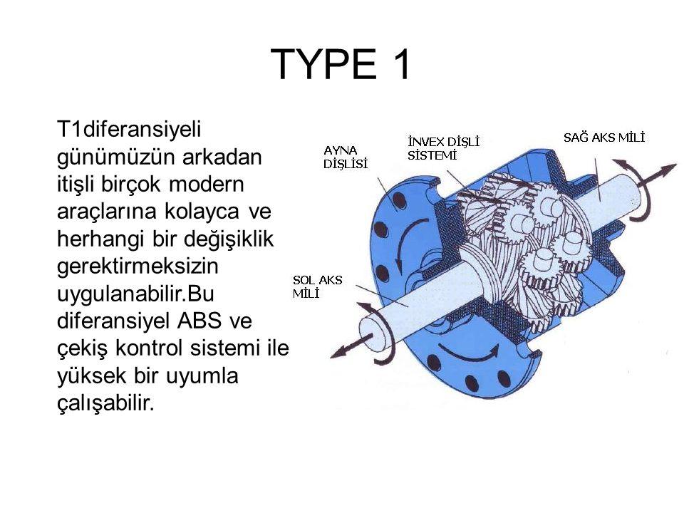 TYPE 1 T1diferansiyeli günümüzün arkadan itişli birçok modern araçlarına kolayca ve herhangi bir değişiklik gerektirmeksizin uygulanabilir.Bu diferans