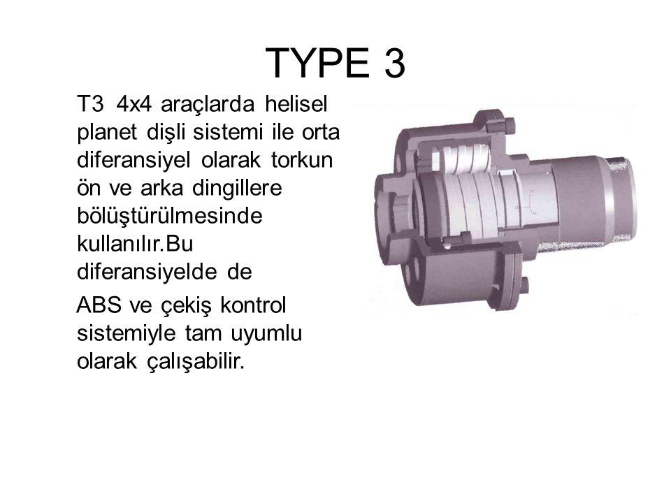 TYPE 3 T3 4x4 araçlarda helisel planet dişli sistemi ile orta diferansiyel olarak torkun ön ve arka dingillere bölüştürülmesinde kullanılır.Bu diferan