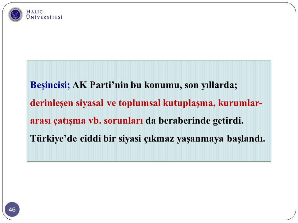 46 Beşincisi; AK Parti'nin bu konumu, son yıllarda; derinleşen siyasal ve toplumsal kutuplaşma, kurumlar- arası çatışma vb. sorunları da beraberinde g