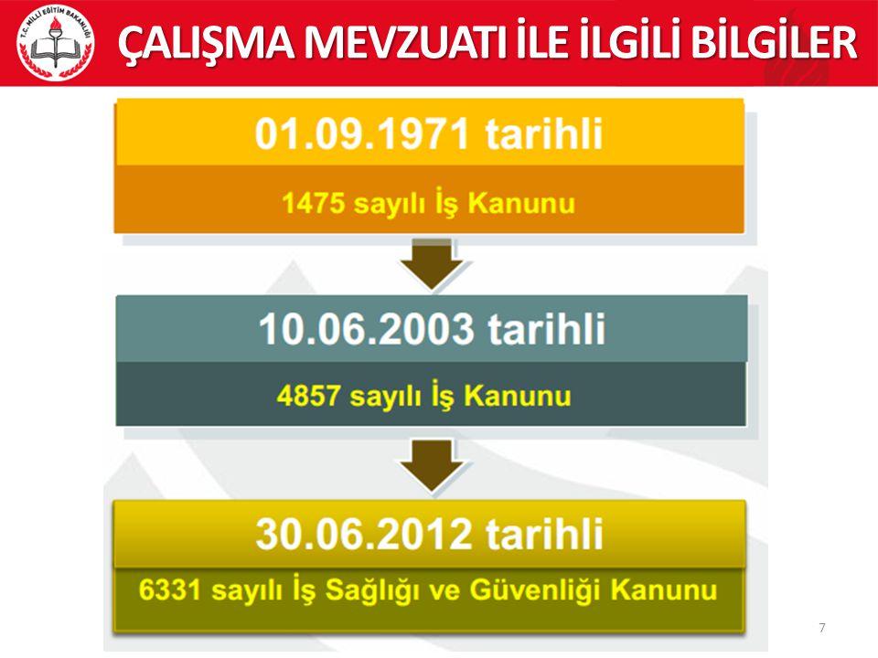 6331 Sayılı İş Sağlığı ve Güvenliği Kanunu – Yayım tarihi: 30 Haziran 2012 8 6331 SAYILI İŞ SAĞLIĞI VE GÜVENLİĞİ KANUNU VE BAĞLI YÖNETMELİKLER ÇALIŞMA MEVZUATI İLE İLGİLİ BİLGİLER