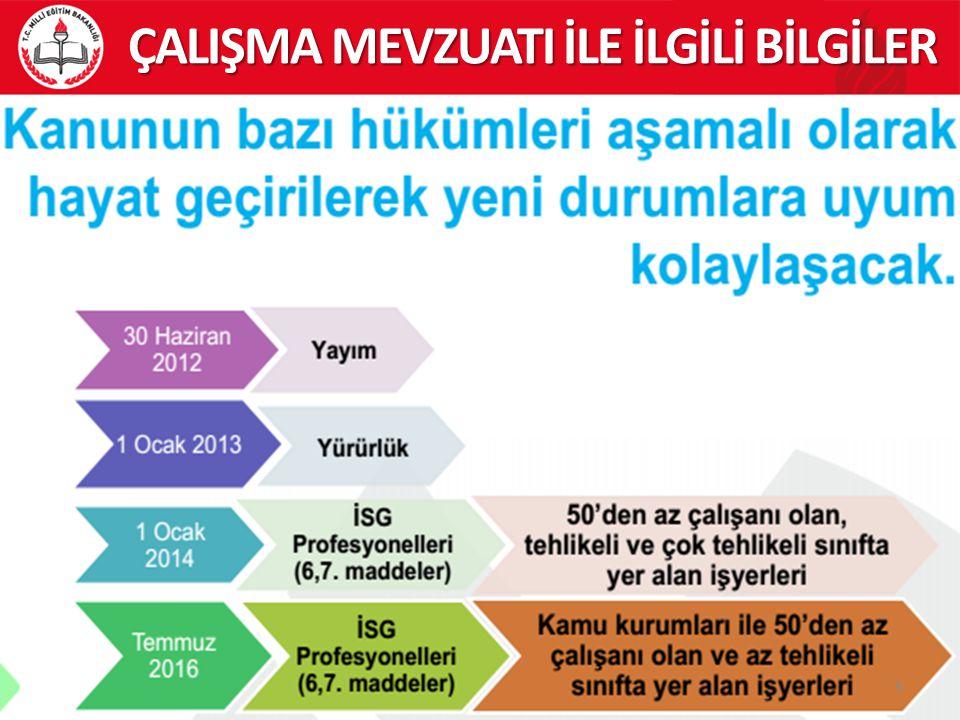 70 ÇALIŞMA MEVZUATI İLE İLGİLİ BİLGİLER 6.