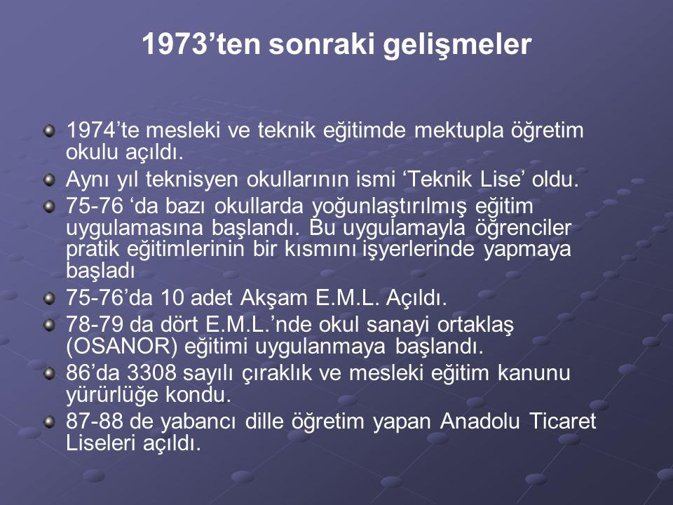 1973'ten sonraki gelişmeler 1974'te mesleki ve teknik eğitimde mektupla öğretim okulu açıldı.