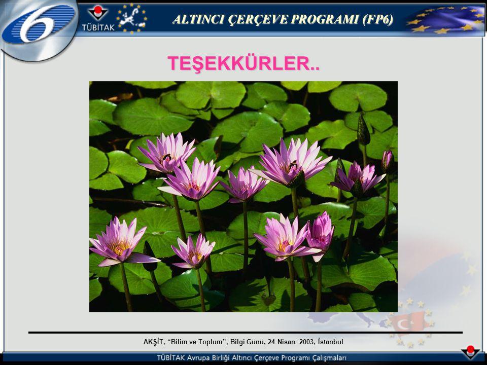 AKŞİT, Bilim ve Toplum , Bilgi Günü, 24 Nisan 2003, İstanbul ALTINCI ÇERÇEVE PROGRAMI (FP6) TEŞEKKÜRLER..
