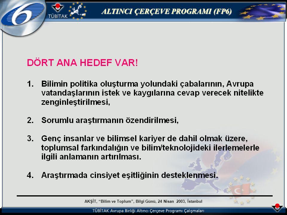 AKŞİT, Bilim ve Toplum , Bilgi Günü, 24 Nisan 2003, İstanbul ALTINCI ÇERÇEVE PROGRAMI (FP6)