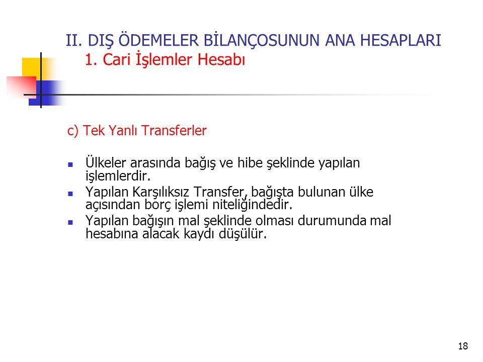 18 c) Tek Yanlı Transferler Ülkeler arasında bağış ve hibe şeklinde yapılan işlemlerdir.