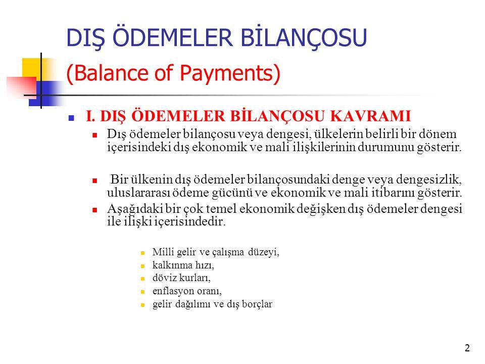 2 DIŞ ÖDEMELER BİLANÇOSU (Balance of Payments) I.