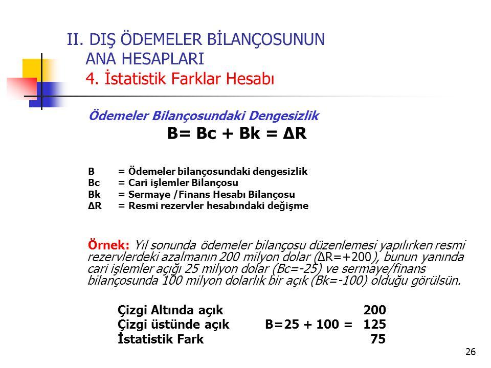 26 II.DIŞ ÖDEMELER BİLANÇOSUNUN ANA HESAPLARI 4.