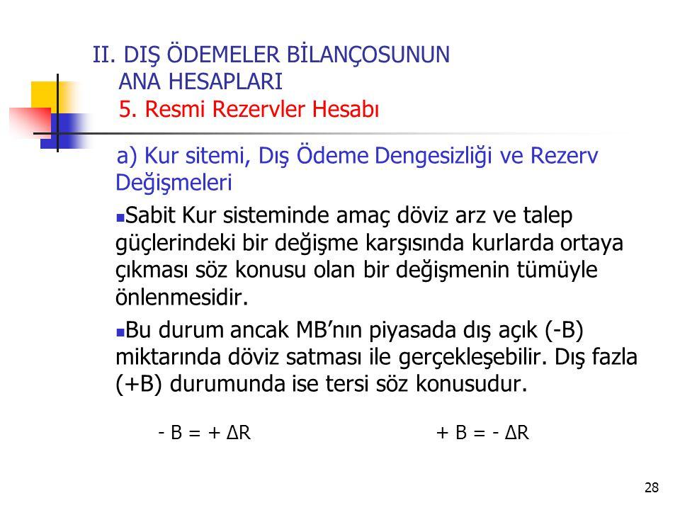 28 II.DIŞ ÖDEMELER BİLANÇOSUNUN ANA HESAPLARI 5.