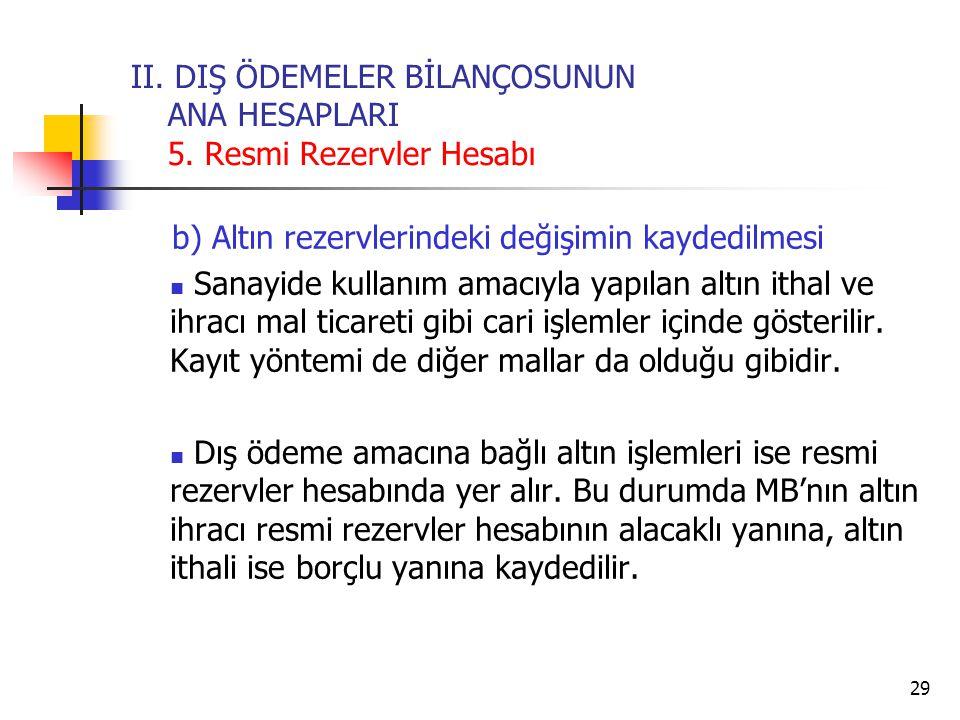 29 II.DIŞ ÖDEMELER BİLANÇOSUNUN ANA HESAPLARI 5.